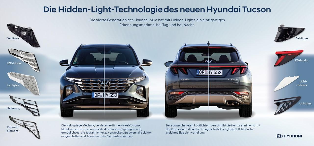 Hyundai Tucson Licht-Technologie
